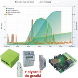 Monitoring produkcji + steroiwanie grzałką
