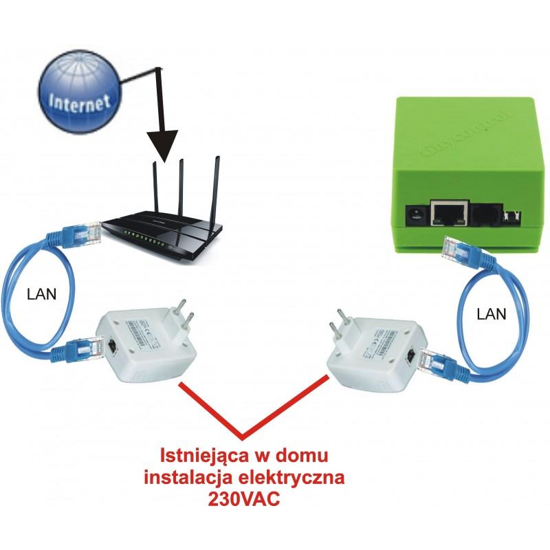 Moduł internet po kablach AC