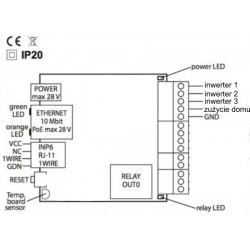 Monitoring produkcji i zużycia