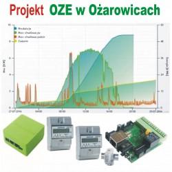 Projekt OZE w Ożarowicach -...